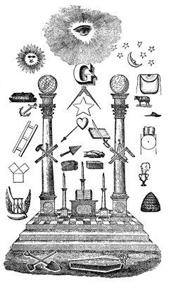 Maçonniek tableau met de Passer en Winkelhaak en de Cirkel met Punt en de Zijlijnen.
