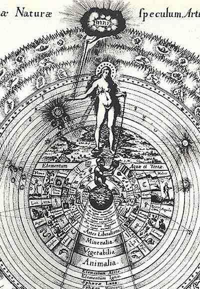De 11 verschillen tussen Gnostiek en Hermetisme 10